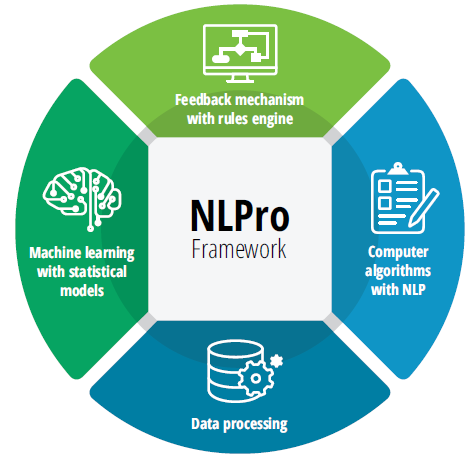 NLPro Framework