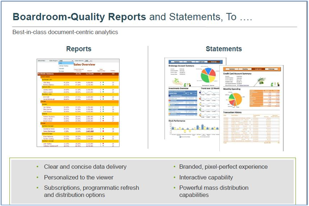 MicroStrategy Reports